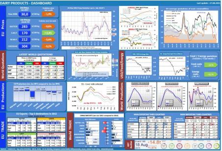dashboard_27-8-15
