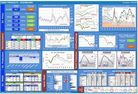 dashboard-dairy_en_24-09