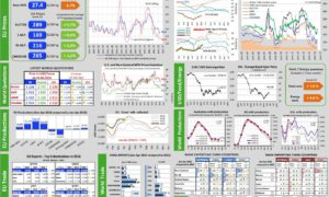 Aggiornamento mercati 30-6-2016
