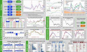Aggiornamento mercati 12-1-2017