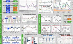 Aggiornamento mercati 23-3-2017