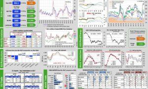 Aggiornamento mercati 18-5-2017