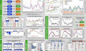 Aggiornamento mercati 3-8-2017