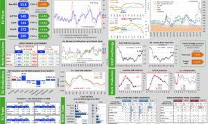 Aggiornamento mercati 14-5-2018