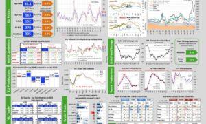 Aggiornamento mercati 12-7-2018