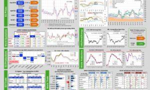 Aggiornamento mercati 2-8-2018