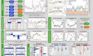 Aggiornamento mercati 20-9-2018