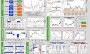 Aggiornamento mercati 11-10-2018